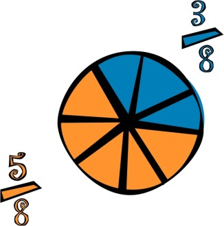 Fractions Math and Pie Diagram