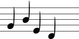 Quarter Notes on a Staff