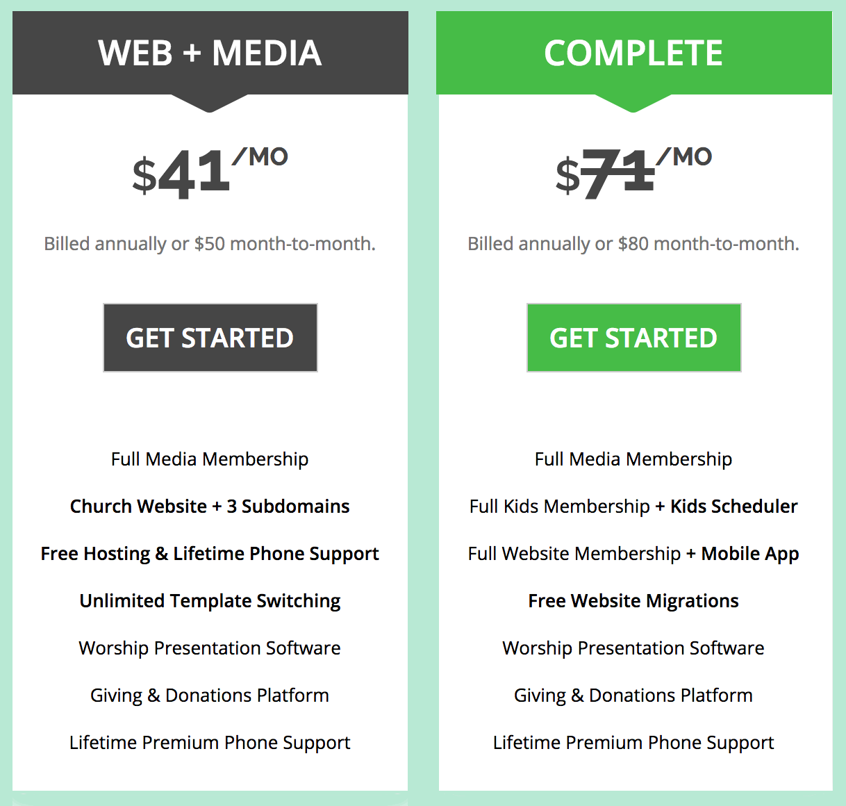 Church Websites Membership